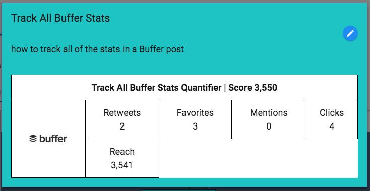 track analytics via Buffer